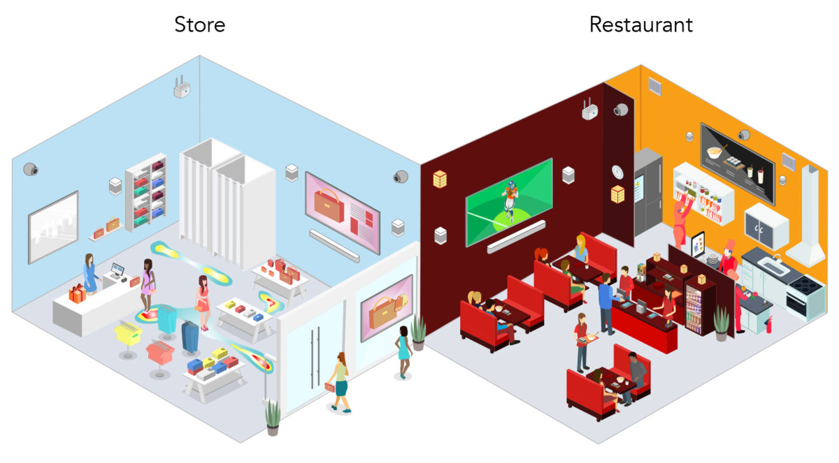 Illustration of point of sale system support for retail businesses.